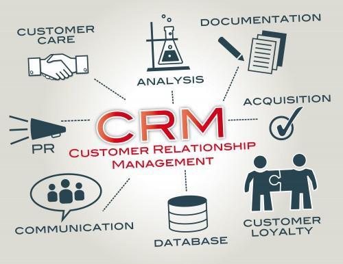 Mağazacılıkta Müşteri İlişkileri Yönetimi
