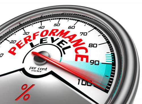 Mağazacılıkta Performans Yönetimi