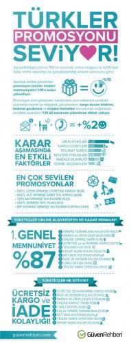 guven_rehberi_online_alisveris_infografik