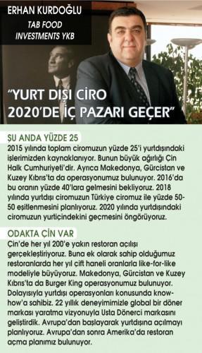 global-ciro5
